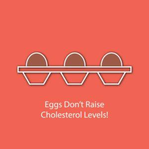 egg myth infographic - eggs dont raise cholesterol