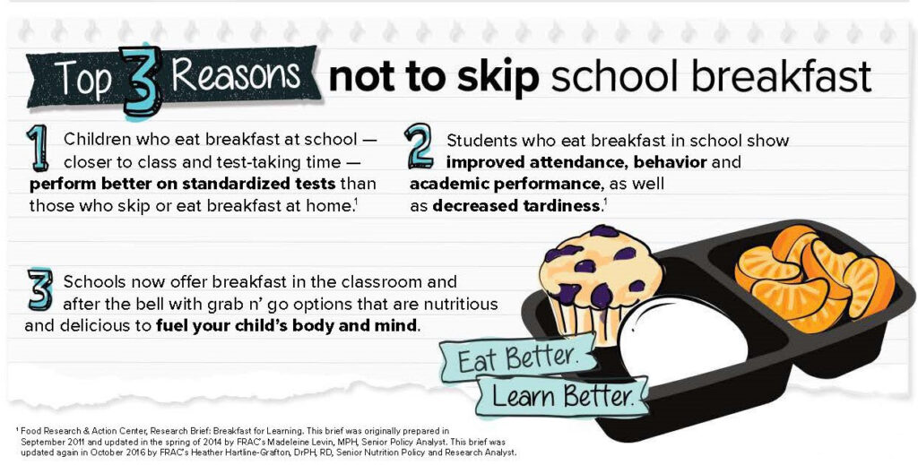 reasons not to skip breakfast infographic